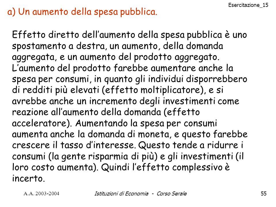 Esercitazione_15 A.A. 2003-2004Istituzioni di Economia - Corso Serale55 a) Un aumento della spesa pubblica. Effetto diretto dellaumento della spesa pu