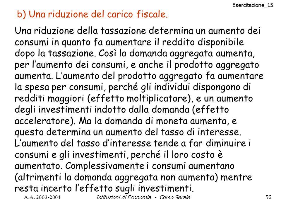 Esercitazione_15 A.A. 2003-2004Istituzioni di Economia - Corso Serale56 b) Una riduzione del carico fiscale. Una riduzione della tassazione determina