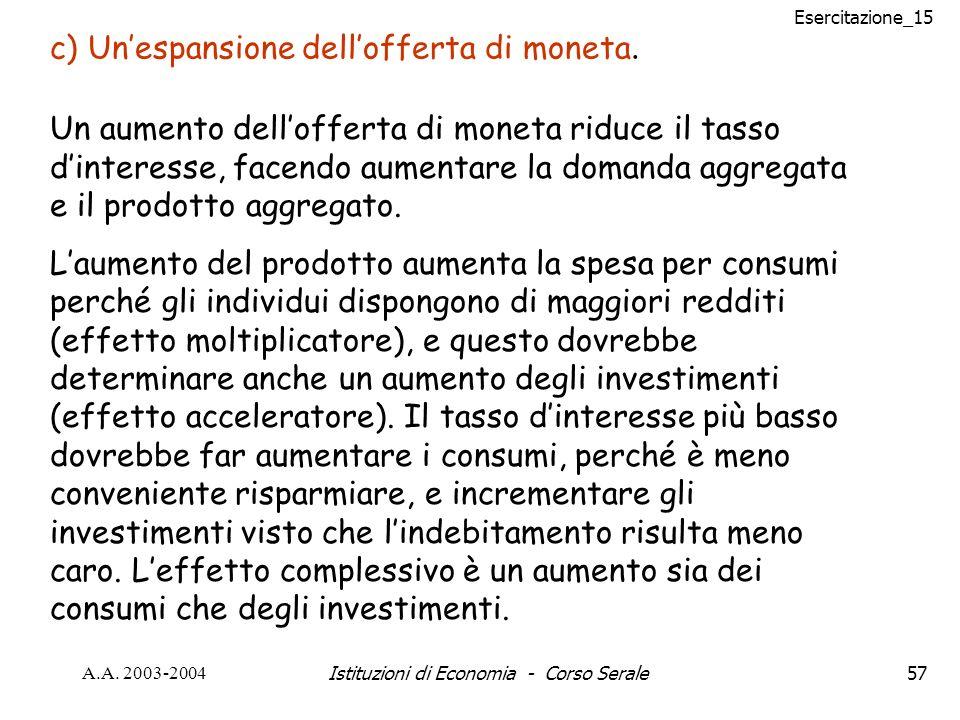 Esercitazione_15 A.A. 2003-2004Istituzioni di Economia - Corso Serale57 c) Unespansione dellofferta di moneta. Un aumento dellofferta di moneta riduce