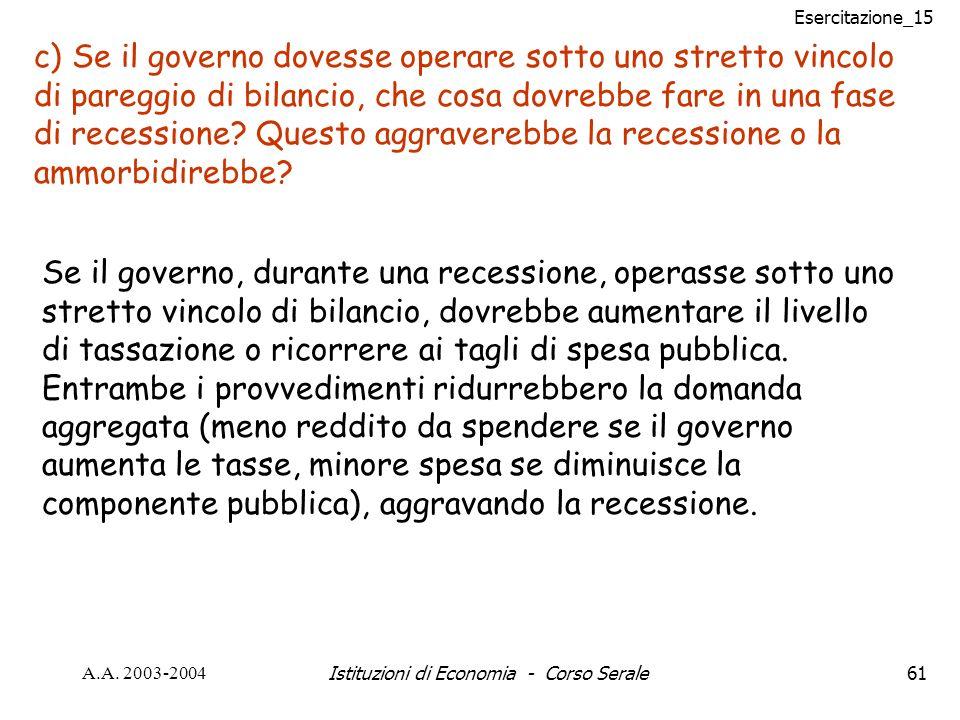 Esercitazione_15 A.A. 2003-2004Istituzioni di Economia - Corso Serale61 c) Se il governo dovesse operare sotto uno stretto vincolo di pareggio di bila