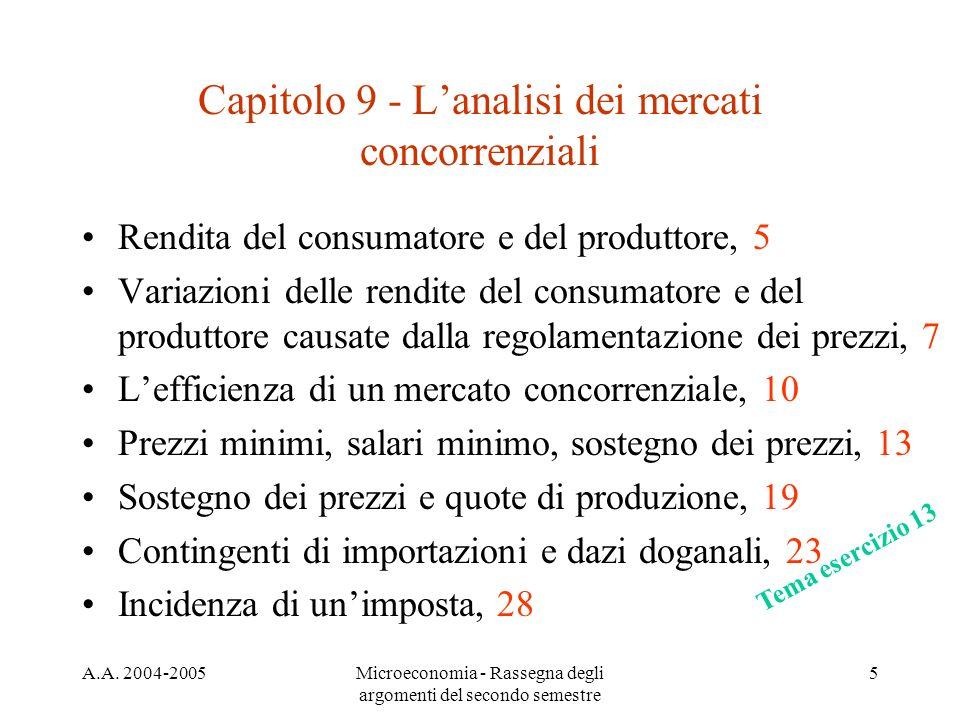 A.A. 2004-2005Microeconomia - Rassegna degli argomenti del secondo semestre 5 Capitolo 9 - Lanalisi dei mercati concorrenziali Rendita del consumatore
