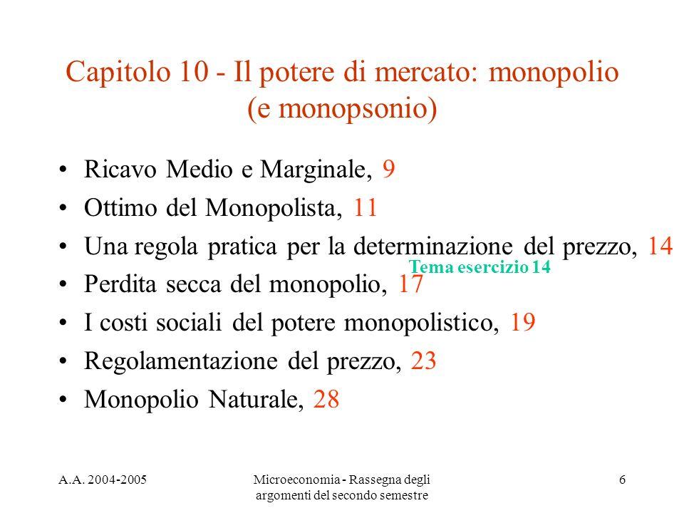 A.A. 2004-2005Microeconomia - Rassegna degli argomenti del secondo semestre 6 Capitolo 10 - Il potere di mercato: monopolio (e monopsonio) Ricavo Medi