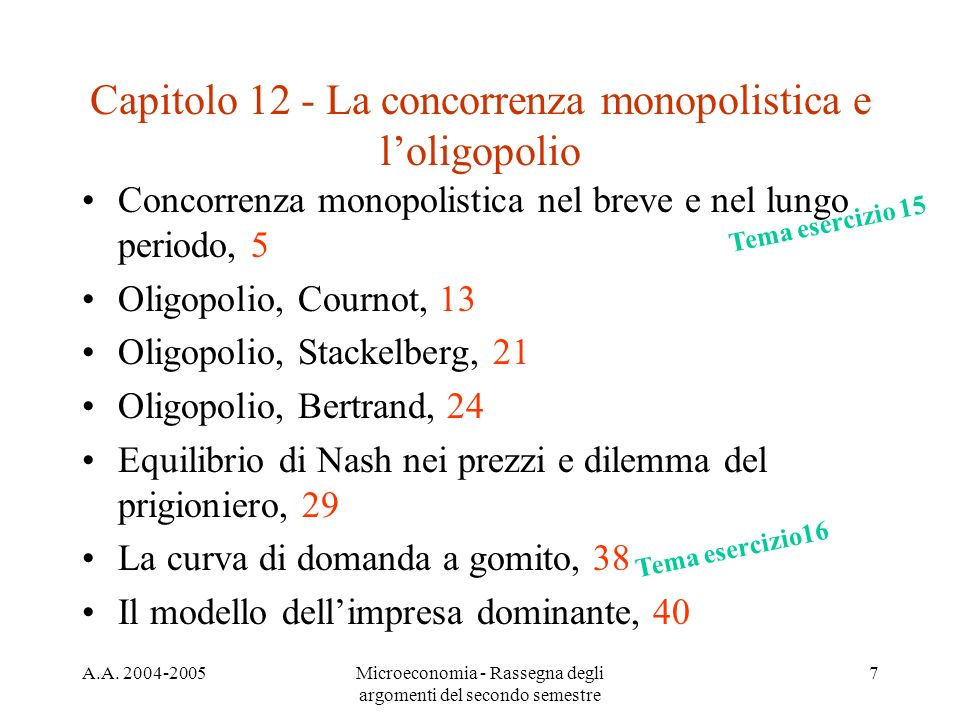 A.A. 2004-2005Microeconomia - Rassegna degli argomenti del secondo semestre 7 Capitolo 12 - La concorrenza monopolistica e loligopolio Concorrenza mon