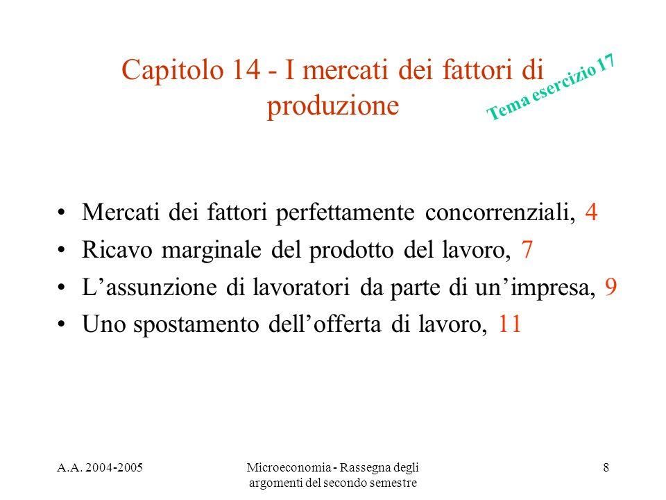 A.A. 2004-2005Microeconomia - Rassegna degli argomenti del secondo semestre 8 Capitolo 14 - I mercati dei fattori di produzione Mercati dei fattori pe