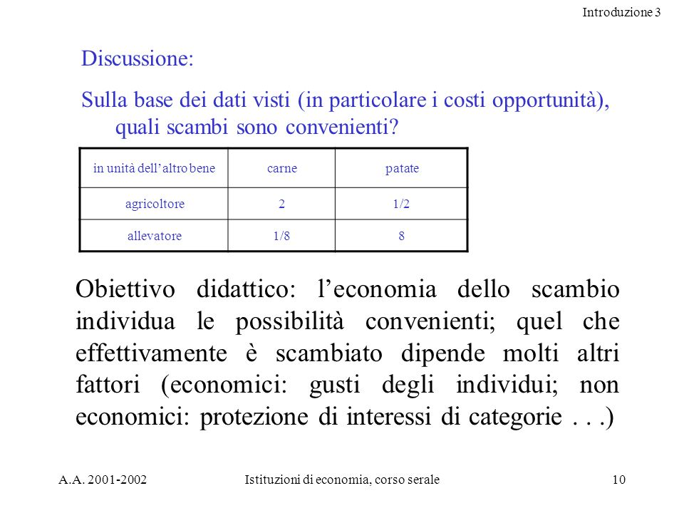 Introduzione 3 A.A. 2001-2002Istituzioni di economia, corso serale10 Discussione: Sulla base dei dati visti (in particolare i costi opportunità), qual