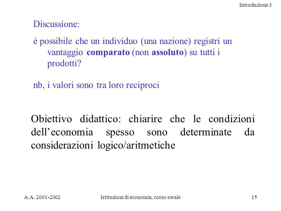 Introduzione 3 A.A. 2001-2002Istituzioni di economia, corso serale15 Discussione: è possibile che un individuo (una nazione) registri un vantaggio com