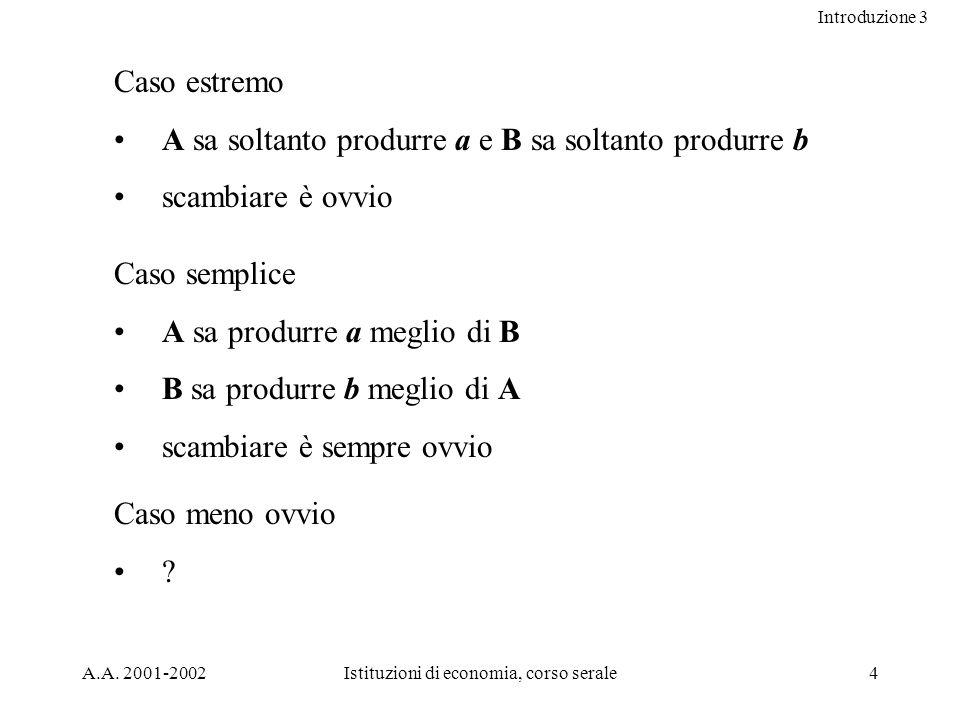 Introduzione 3 A.A. 2001-2002Istituzioni di economia, corso serale4 Caso estremo A sa soltanto produrre a e B sa soltanto produrre b scambiare è ovvio