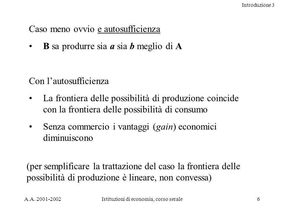 Introduzione 3 A.A. 2001-2002Istituzioni di economia, corso serale6 Caso meno ovvio e autosufficienza B sa produrre sia a sia b meglio di A Con lautos