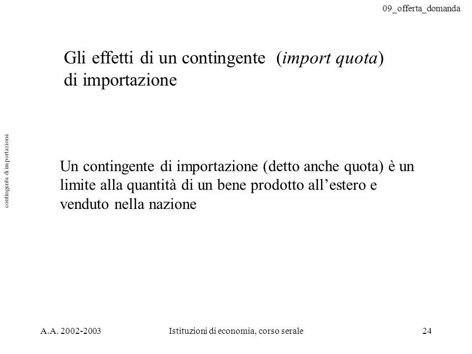 09_offerta_domanda A.A. 2002-2003Istituzioni di economia, corso serale24 Gli effetti di un contingente (import quota) di importazione Un contingente d
