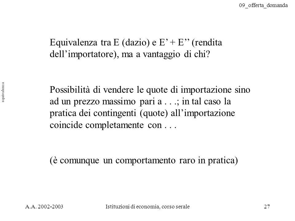 09_offerta_domanda A.A. 2002-2003Istituzioni di economia, corso serale27 Equivalenza tra E (dazio) e E + E (rendita dellimportatore), ma a vantaggio d