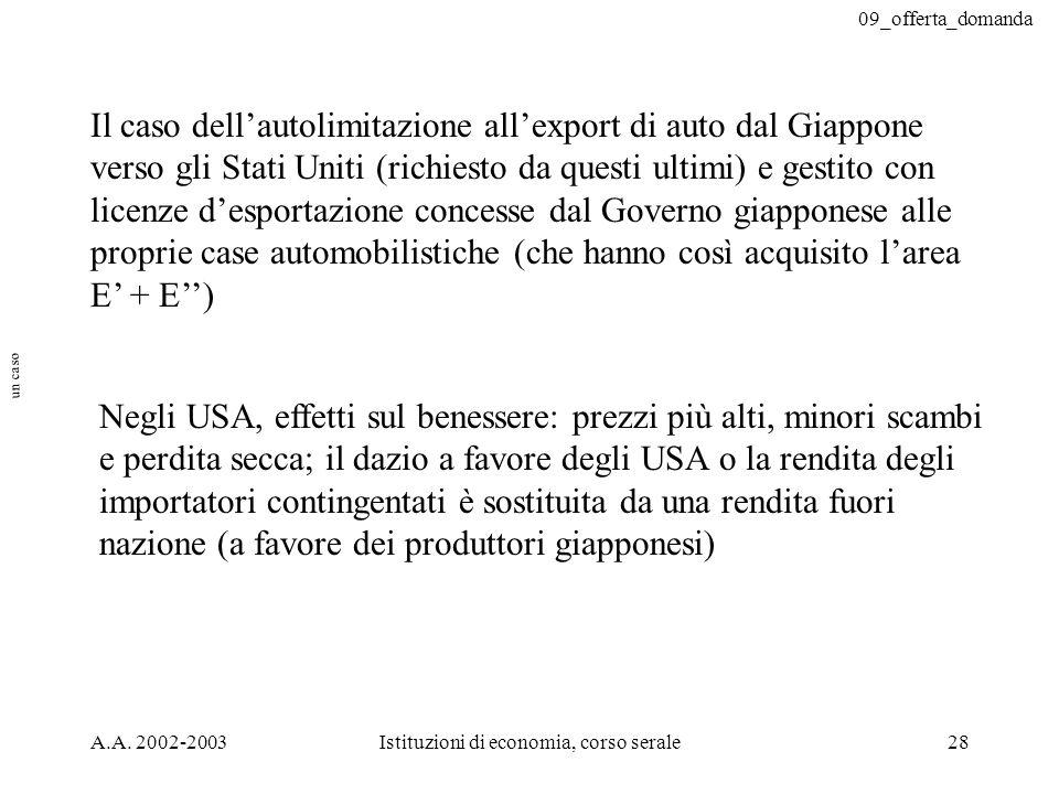 09_offerta_domanda A.A. 2002-2003Istituzioni di economia, corso serale28 Il caso dellautolimitazione allexport di auto dal Giappone verso gli Stati Un