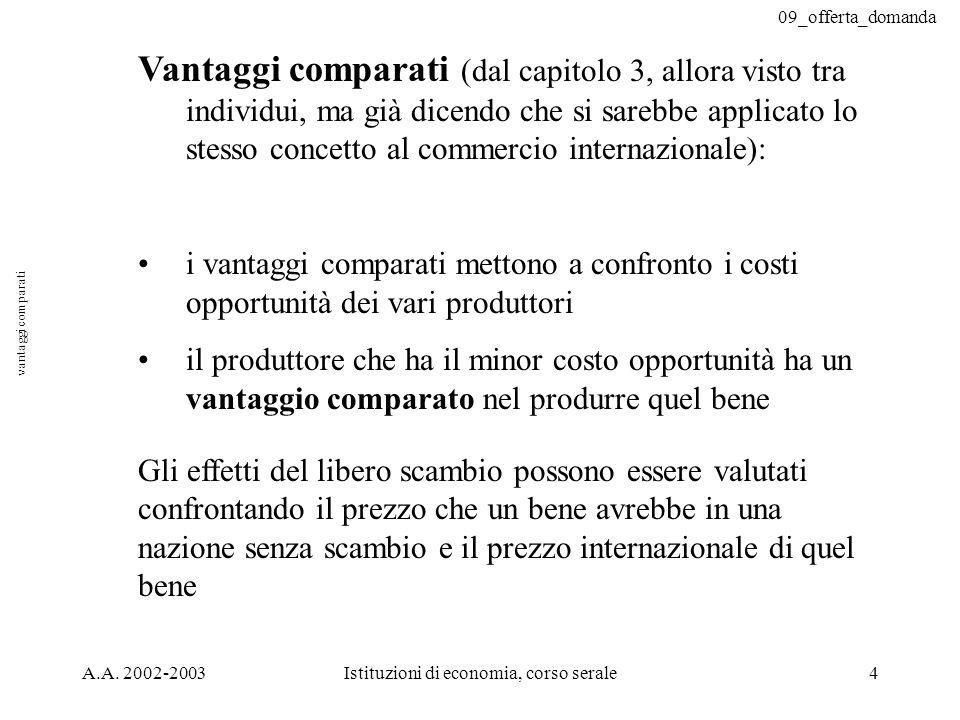 09_offerta_domanda A.A. 2002-2003Istituzioni di economia, corso serale4 Vantaggi comparati (dal capitolo 3, allora visto tra individui, ma già dicendo