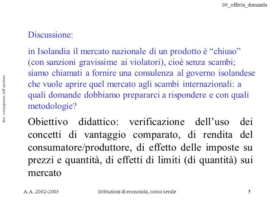 09_offerta_domanda A.A. 2002-2003Istituzioni di economia, corso serale5 Discussione: in Isolandia il mercato nazionale di un prodotto è chiuso (con sa