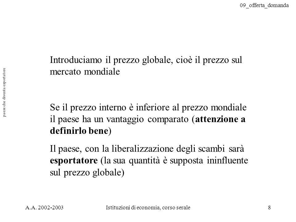 09_offerta_domanda A.A. 2002-2003Istituzioni di economia, corso serale8 Introduciamo il prezzo globale, cioè il prezzo sul mercato mondiale Se il prez