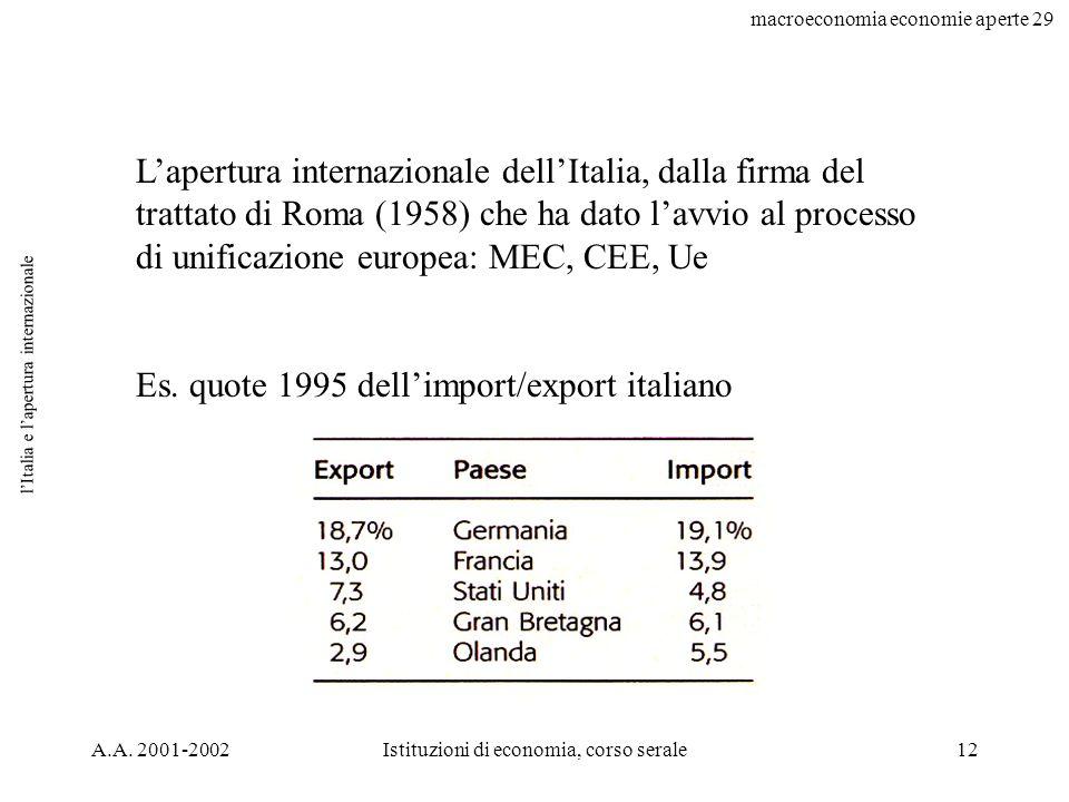 macroeconomia economie aperte 29 A.A.