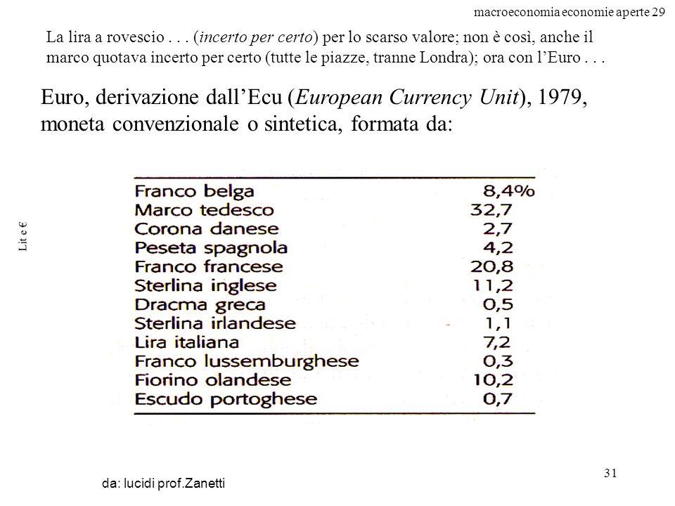 macroeconomia economie aperte 29 31 Lit e da: lucidi prof.Zanetti La lira a rovescio...