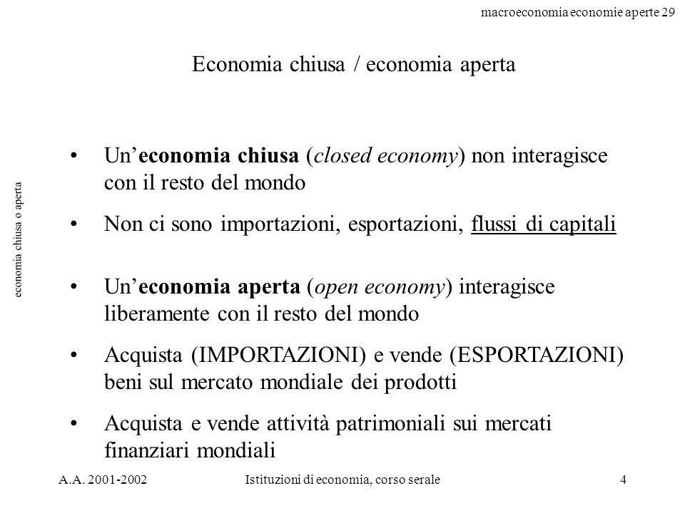 macroeconomia economie aperte 29 A.A.2001-2002Istituzioni di economia, corso serale15 disc.