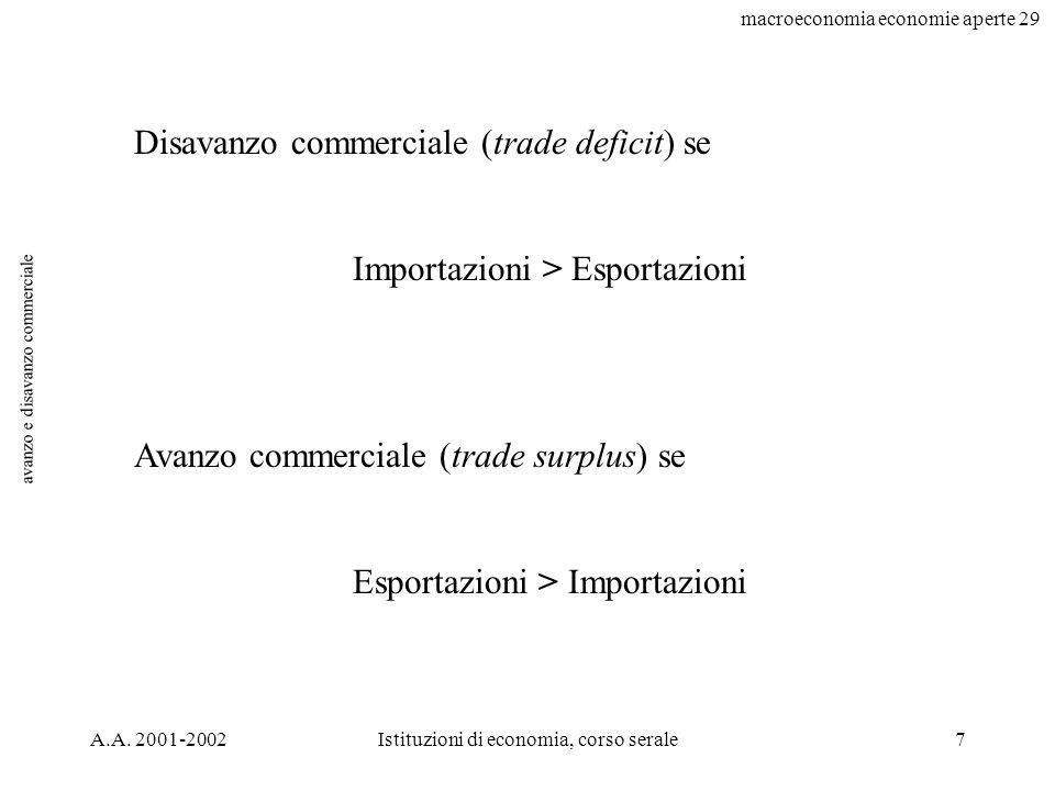 macroeconomia economie aperte 29 A.A.2001-2002Istituzioni di economia, corso serale8 disc.
