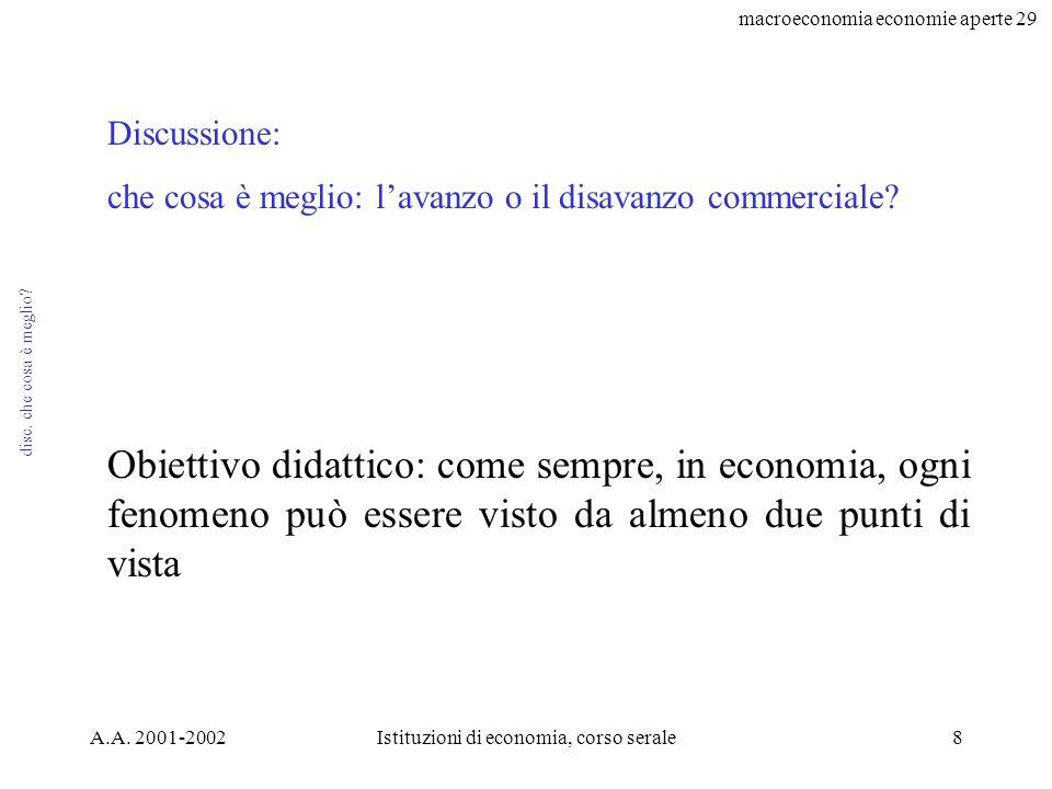 macroeconomia economie aperte 29 A.A. 2001-2002Istituzioni di economia, corso serale8 disc.