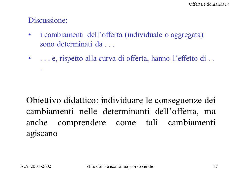Offerta e domanda I 4 A.A. 2001-2002Istituzioni di economia, corso serale17 Discussione: i cambiamenti dellofferta (individuale o aggregata) sono dete