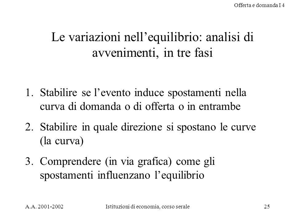 Offerta e domanda I 4 A.A. 2001-2002Istituzioni di economia, corso serale25 Le variazioni nellequilibrio: analisi di avvenimenti, in tre fasi 1.Stabil