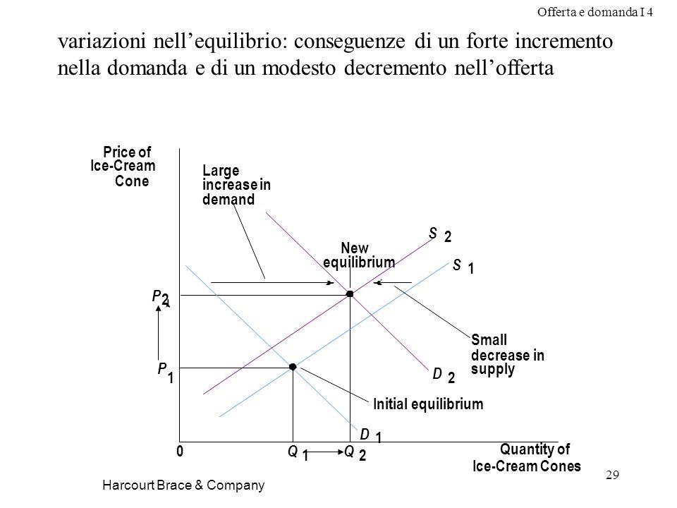 Offerta e domanda I 4 29 Harcourt Brace & Company variazioni nellequilibrio: conseguenze di un forte incremento nella domanda e di un modesto decremen