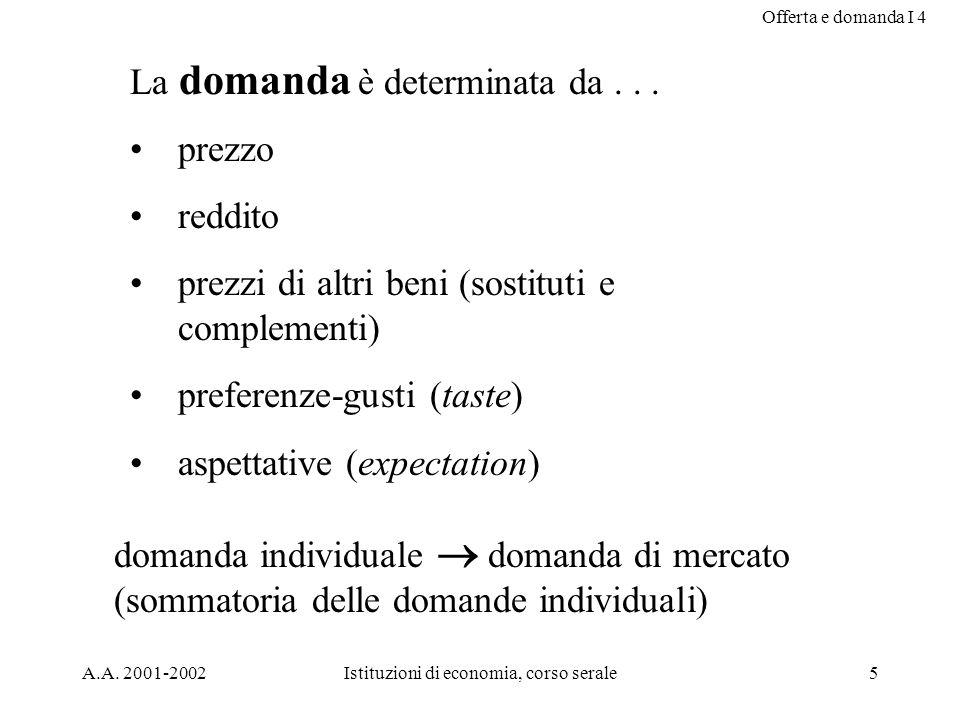 Offerta e domanda I 4 A.A. 2001-2002Istituzioni di economia, corso serale5 La domanda è determinata da... prezzo reddito prezzi di altri beni (sostitu