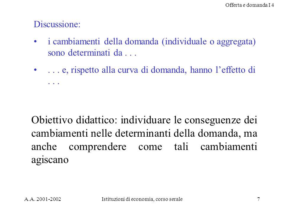 Offerta e domanda I 4 A.A. 2001-2002Istituzioni di economia, corso serale7 Discussione: i cambiamenti della domanda (individuale o aggregata) sono det