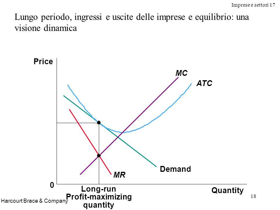 Imprese e settori 17 18 Harcourt Brace & Company Lungo periodo, ingressi e uscite delle imprese e equilibrio: una visione dinamica Long-run Profit-max