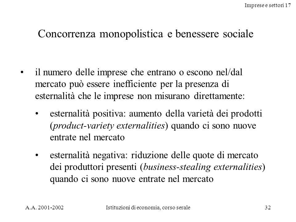 Imprese e settori 17 A.A. 2001-2002Istituzioni di economia, corso serale32 Concorrenza monopolistica e benessere sociale il numero delle imprese che e