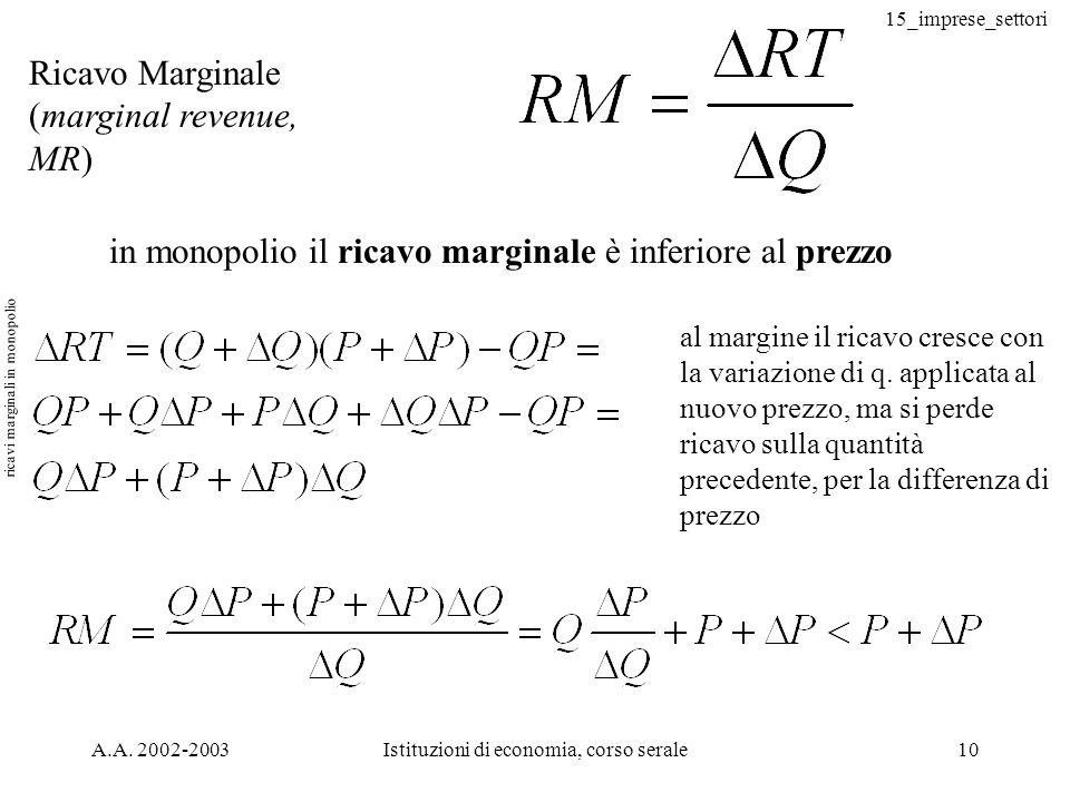 15_imprese_settori A.A. 2002-2003Istituzioni di economia, corso serale10 Ricavo Marginale (marginal revenue, MR) in monopolio il ricavo marginale è in