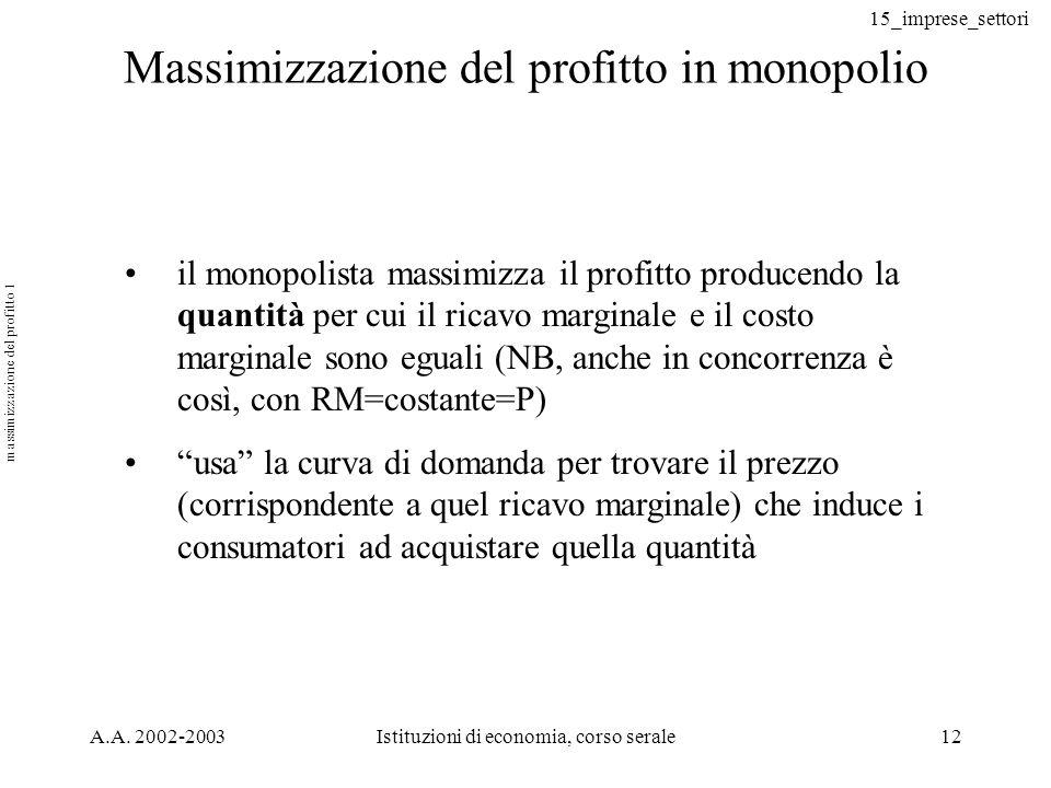 15_imprese_settori A.A. 2002-2003Istituzioni di economia, corso serale12 Massimizzazione del profitto in monopolio il monopolista massimizza il profit