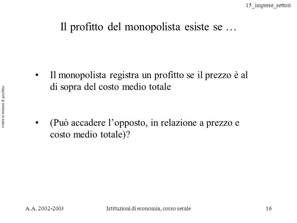 15_imprese_settori A.A. 2002-2003Istituzioni di economia, corso serale16 Il profitto del monopolista esiste se … Il monopolista registra un profitto s