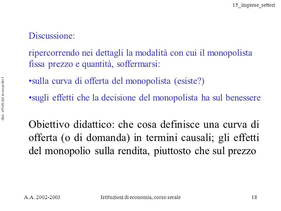 15_imprese_settori A.A. 2002-2003Istituzioni di economia, corso serale18 Discussione: ripercorrendo nei dettagli la modalità con cui il monopolista fi