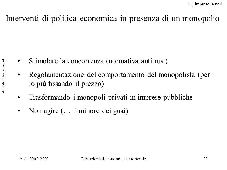 15_imprese_settori A.A. 2002-2003Istituzioni di economia, corso serale22 Interventi di politica economica in presenza di un monopolio Stimolare la con