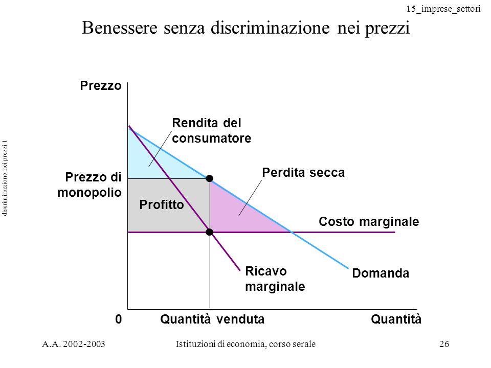15_imprese_settori A.A. 2002-2003Istituzioni di economia, corso serale26 Benessere senza discriminazione nei prezzi Prezzo 0QuantitàQuantità venduta P