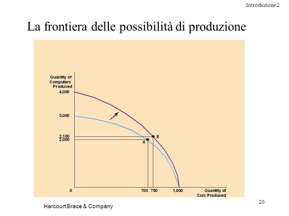 Introduzione 2 20 La frontiera delle possibilità di produzione Harcourt Brace & Company