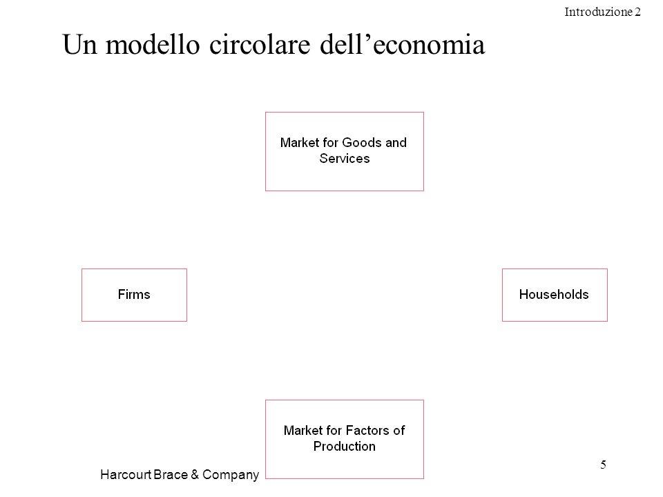 Introduzione 2 5 Un modello circolare delleconomia Harcourt Brace & Company