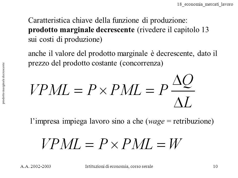 18_economia_mercati_lavoro A.A. 2002-2003Istituzioni di economia, corso serale10 prodotto marginale decrescente Caratteristica chiave della funzione d