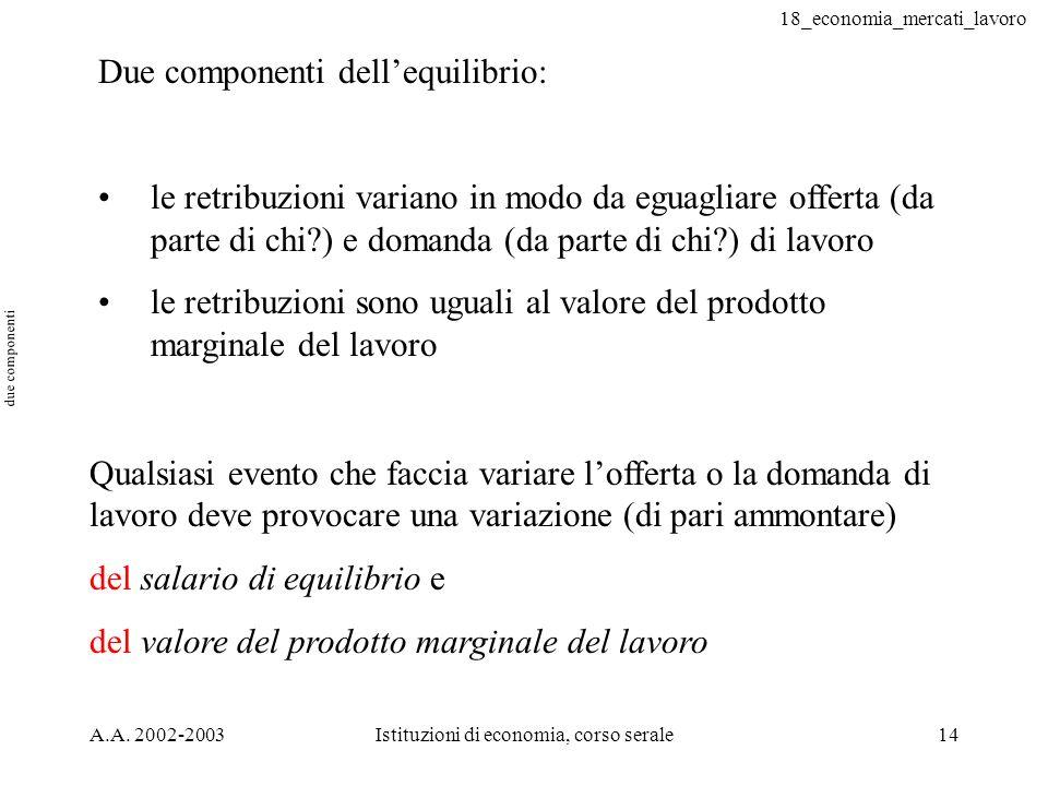 18_economia_mercati_lavoro A.A. 2002-2003Istituzioni di economia, corso serale14 due componenti Due componenti dellequilibrio: le retribuzioni variano