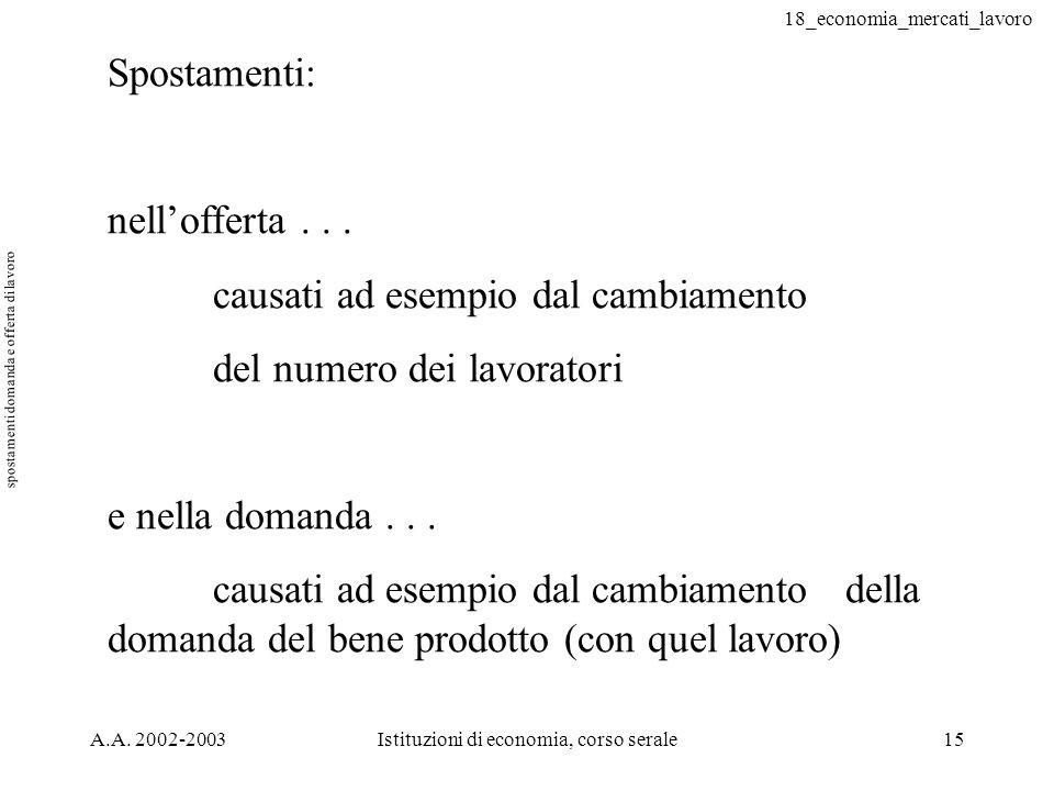 18_economia_mercati_lavoro A.A. 2002-2003Istituzioni di economia, corso serale15 spostamenti domanda e offerta di lavoro Spostamenti: nellofferta... c