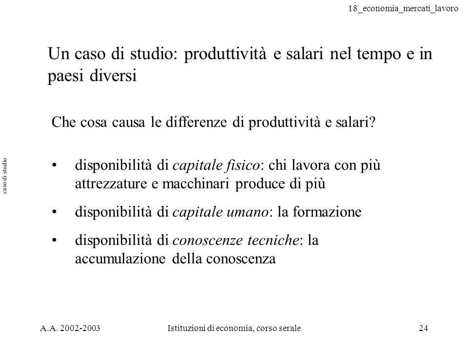 18_economia_mercati_lavoro A.A. 2002-2003Istituzioni di economia, corso serale24 caso di studio Un caso di studio: produttività e salari nel tempo e i