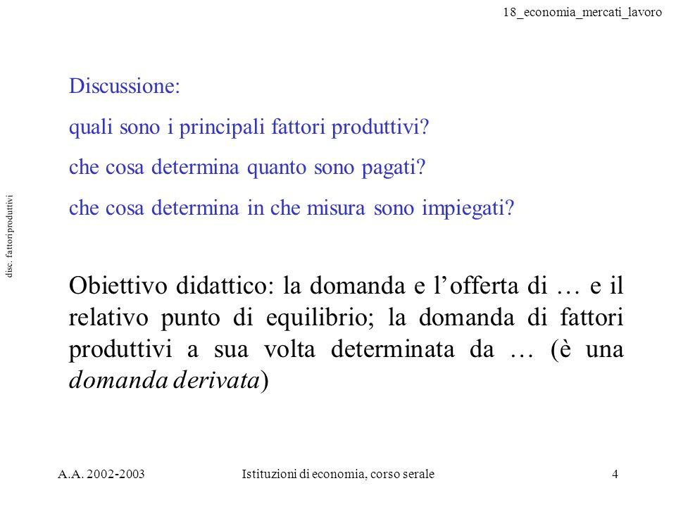 18_economia_mercati_lavoro A.A. 2002-2003Istituzioni di economia, corso serale4 disc. fattori produttivi Discussione: quali sono i principali fattori