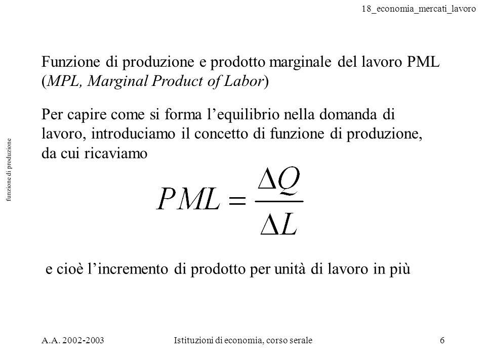 18_economia_mercati_lavoro A.A. 2002-2003Istituzioni di economia, corso serale6 funzione di produzione Funzione di produzione e prodotto marginale del