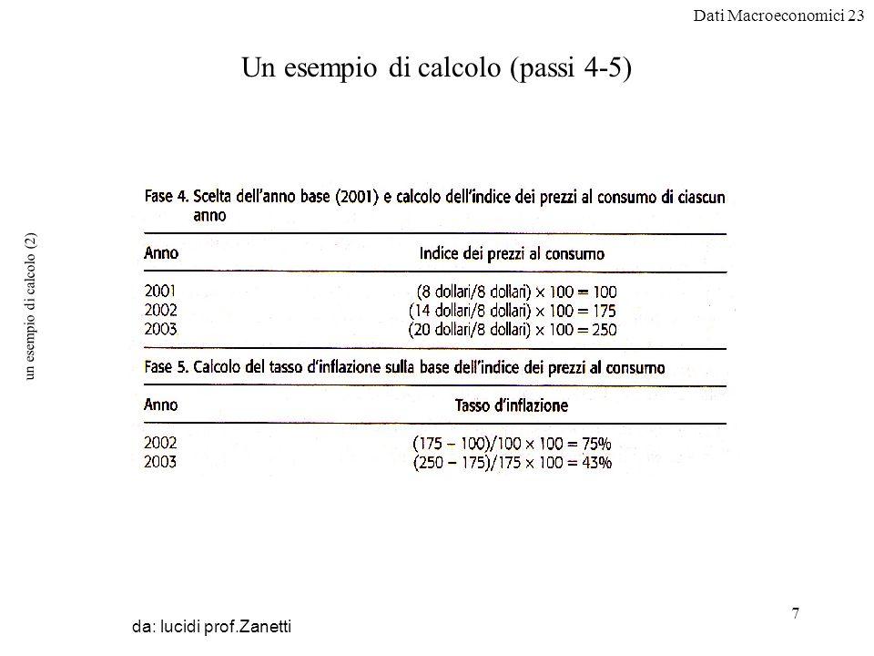 Dati Macroeconomici 23 7 un esempio di calcolo (2) da: lucidi prof.Zanetti Un esempio di calcolo (passi 4-5)