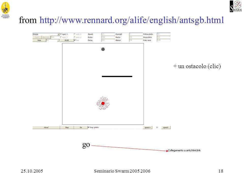 25.10.2005Seminario Swarm 2005 200618 from http://www.rennard.org/alife/english/antsgb.html go + un ostacolo (clic) __