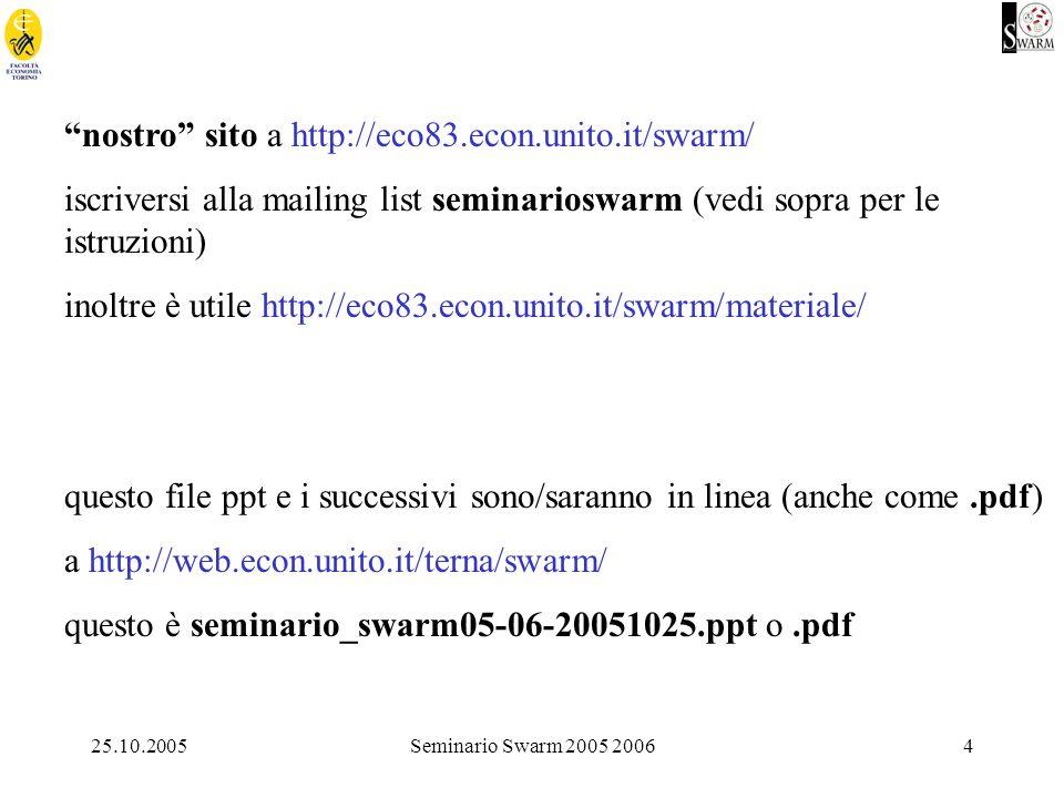 25.10.2005Seminario Swarm 2005 20065 useremo Swarm 2.2 (il sito di Swarm è: www.swarm.org) nella versione per Java distribuirò un CD (con le istruzioni per installarlo) per chi usa Linux le cose sono facilitate/complicate