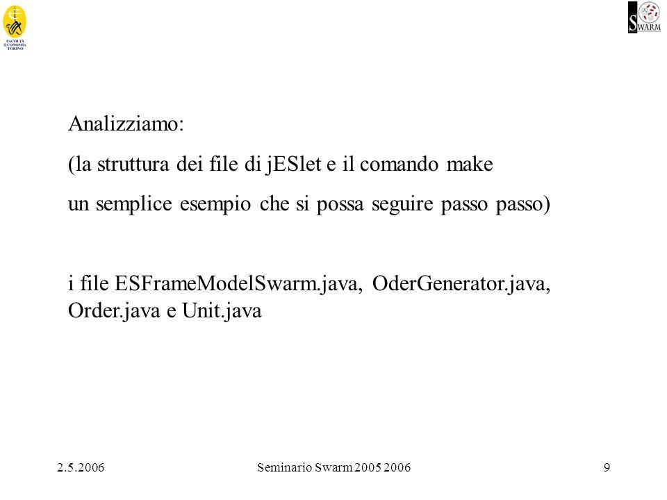 2.5.2006Seminario Swarm 2005 20069 Analizziamo: (la struttura dei file di jESlet e il comando make un semplice esempio che si possa seguire passo passo) i file ESFrameModelSwarm.java, OderGenerator.java, Order.java e Unit.java