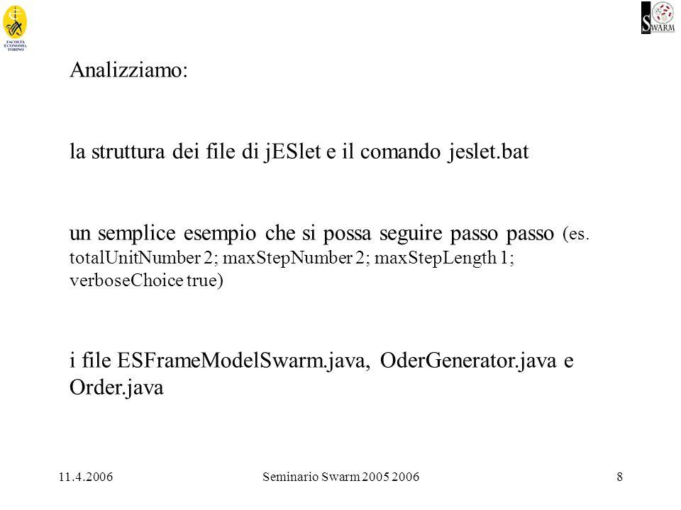 11.4.2006Seminario Swarm 2005 20068 Analizziamo: la struttura dei file di jESlet e il comando jeslet.bat un semplice esempio che si possa seguire passo passo (es.