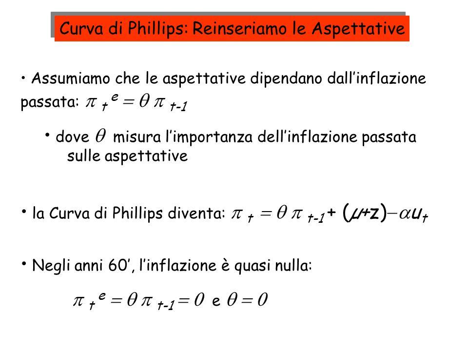 Curva di Phillips: Reinseriamo le Aspettative Assumiamo che le aspettative dipendano dallinflazione passata: t e t-1 dove misura limportanza dellinfla